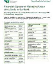 Financial Support for Managing Urban Woodlands in Scotland: Supporting Information