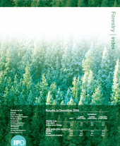 IPD UK Forestry Index 2004
